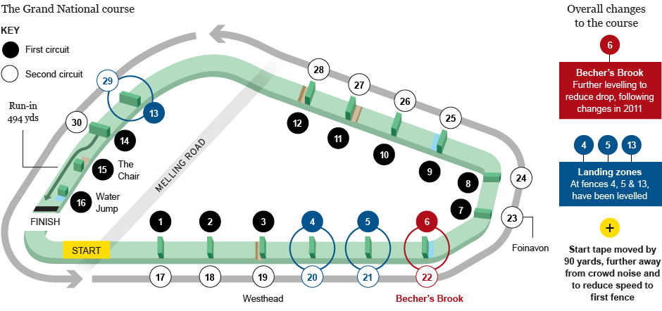 aintree-course
